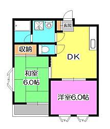 東京都清瀬市中里4丁目の賃貸マンションの間取り