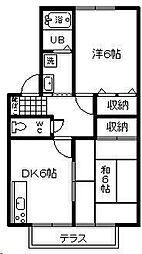 宮崎県宮崎市大字本郷南方の賃貸アパートの間取り