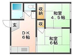 岡山県岡山市中区倉田の賃貸アパートの間取り