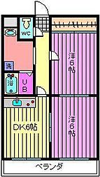 深作大鉄ビル[202号室]の間取り