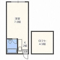 東区役所前駅 2.1万円