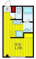 JR高崎線 尾久駅 徒歩8分の賃貸マンション 1階ワンルームの間取り