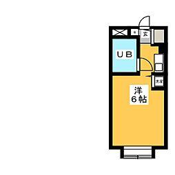 成田駅 2.7万円