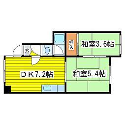 北海道札幌市東区北三十二条東9丁目の賃貸アパートの間取り