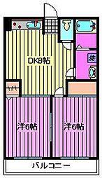 渡辺ハイツ[202号室]の間取り