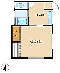 関谷荘[102号室号室]の間取り