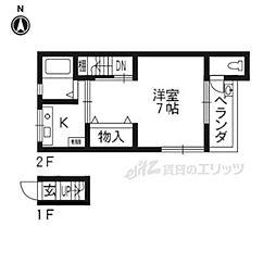 稲荷駅 3.0万円