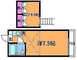 東京都調布市菊野台3丁目の賃貸アパートの間取り