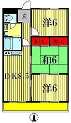 ルーブル早稲田[2階]の間取り