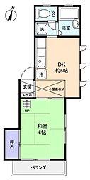 八千代台パーソナルアパートPart2[2階]の間取り