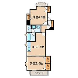 綾羽アネックス葵[3階]の間取り