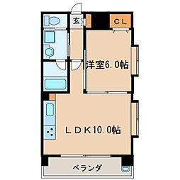 高岳駅 8.0万円