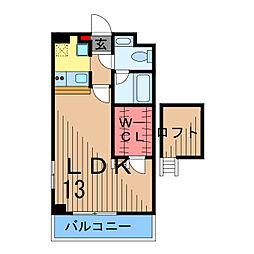 綾瀬駅 8.6万円