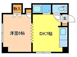 恵庭駅 3.0万円