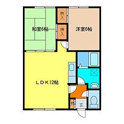 恵庭駅 3.6万円