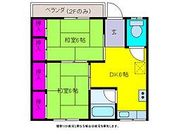コーポ吉田[203号室]の間取り