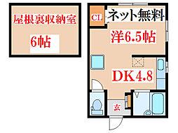 坂之上駅 4.0万円
