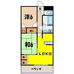 熊谷駅 8.3万円