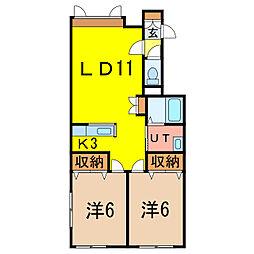 エステート神居II[2階]の間取り