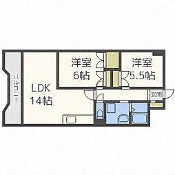 札幌駅 7.5万円
