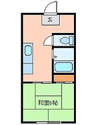 多賀城駅 1.9万円