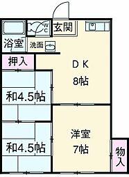 ロネット早川I 2階3DKの間取り