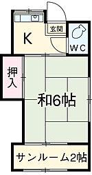 長原駅 3.7万円