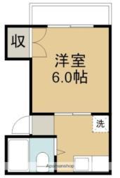卸町駅 2.1万円